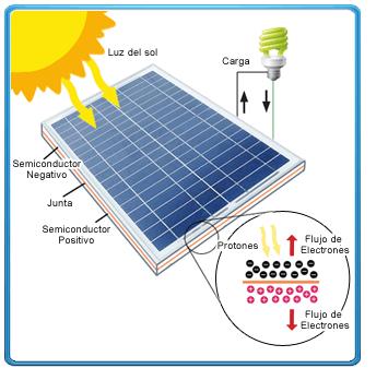 como-funciona-un-panel-solar.png