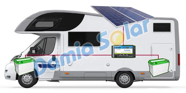 Regulador Ecosolar DUAL 20A para la carga de 2 baterías. Ideal para autocaravana