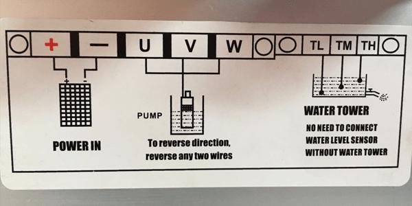 Cómo funcionan las bombas de agua de corriente continua mediante energía solar?