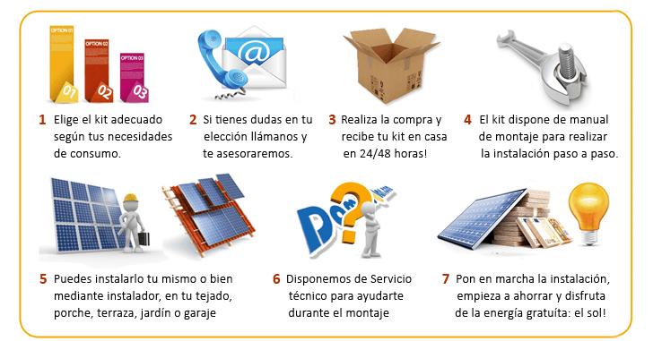 Kit Solar Aislada De Kits Energia Paneles Solares