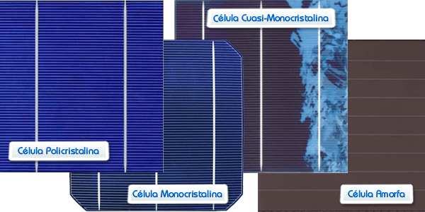 Comparativa panel solar poli mono cuasi mono y amorfo - Tipos de paneles solares ...