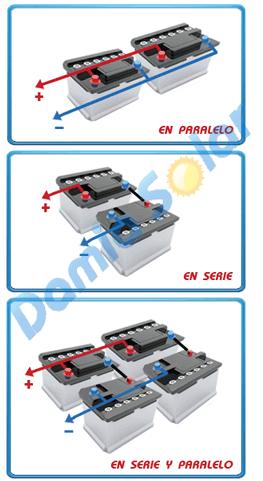 Bater a solar monoblock ciclo profundo u power 250ah for Baterias de placas solares