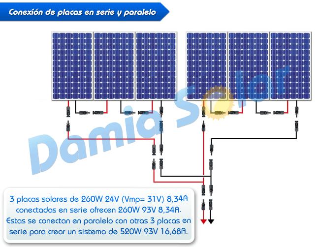 Conexi n paneles solares en paralelo serie y conexi n for Baterias de placas solares