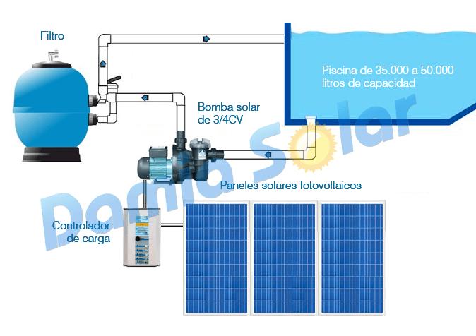 Bomba depuradora solar para piscina ecosolar ps550 550w - Esquema funcionamiento depuradora piscina ...