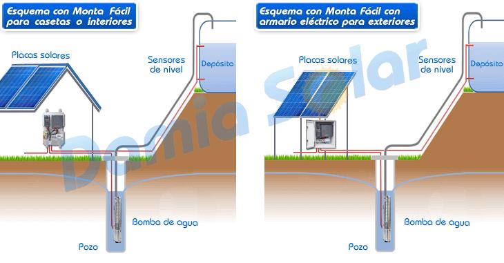 Como instalar una bomba de agua en un pozo el agua de - Bombas de agua para pozos ...
