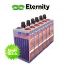 Batería solar estacionaria Eternity 08 OPZS 1220Ah C120 (920Ah C10)